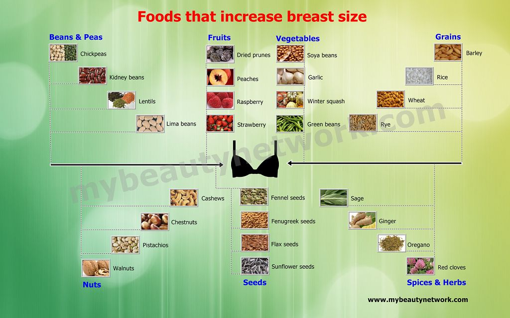 food to increase breast